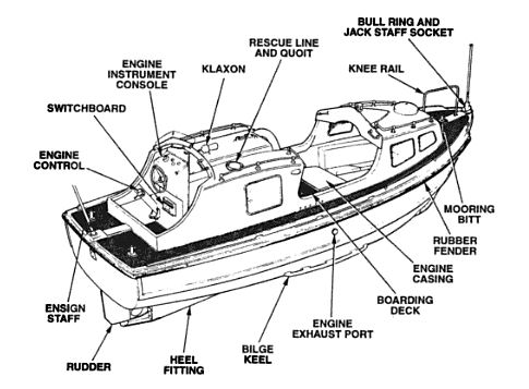 boat trailer wiring diagram with Boat Part Names Diagram on Wiring Diagram For Your Chevy Truck together with Wiring Diagram For Two Thermostats To One Furnace also Trailer Wiring Diagram Printable likewise Ford Radio Wiring Harness Color Code further Simple Caravan Wiring Diagram.